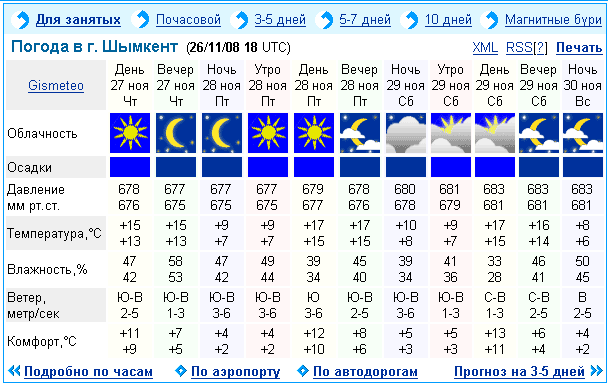 Weersverwachting voor Shymkent
